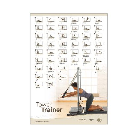 Poster STOTT Tower Trainer